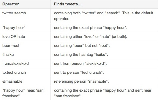 Use twitter search operators to narrow your search