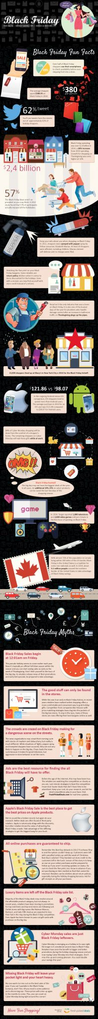 Fun Facts About Black Friday - Infographic